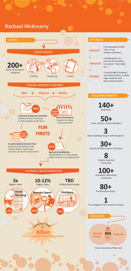 infographic_resume_mcbrearty
